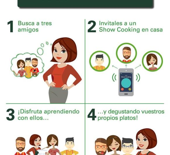 NUEVO SHOW COOKING!!!!!
